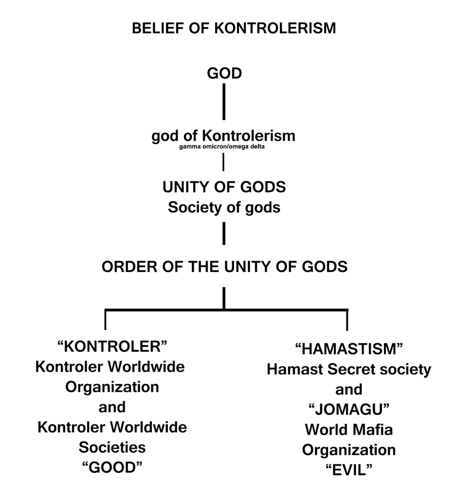 Kontroler kontrolerism the unity of gods by gutierrez jorge you are a symbol of my or our kontroler and your our symbol represent yourself biocorpaavc Choice Image